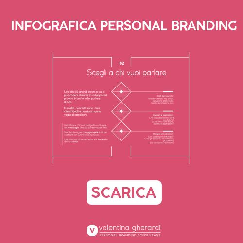 valentina-gherardi-infografica-personal-branding